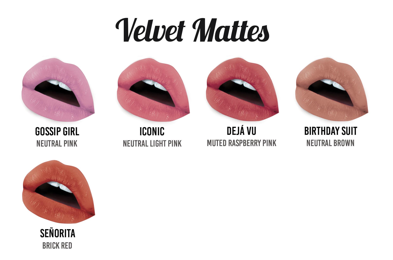 Velvet Matte Lipstick Swatch Chart